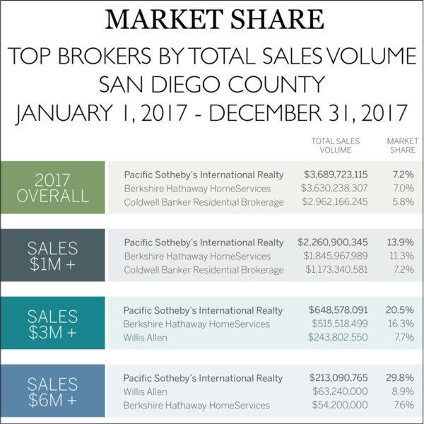 Market-share-edit-for-rezora3