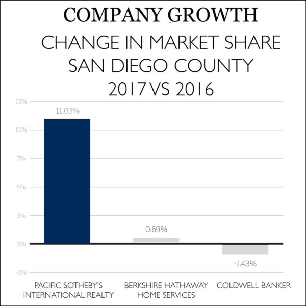 company-growth_rezora-edit4